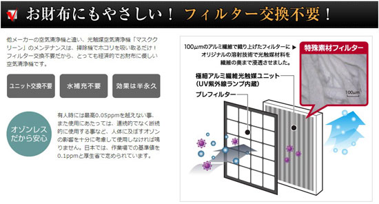 masscca光觸媒空氣淨化器4